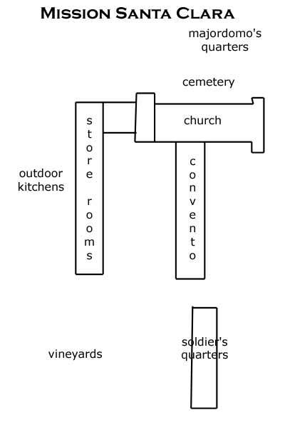 California missions santa clara de asis for Mission santa barbara floor plan